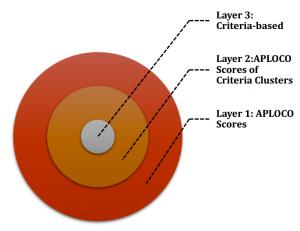Bu görselin boş bir alt özelliği var; dosya ismi: aploco2.png